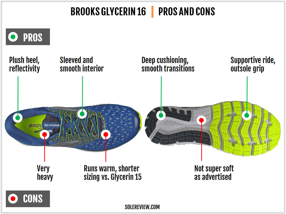 Brooks_Glycerin_16_pros_cons