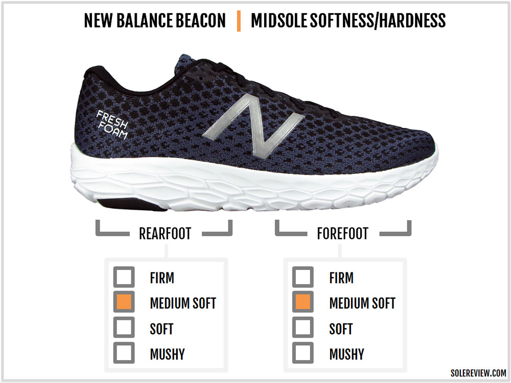 New_Balance_Beacon_cushioning