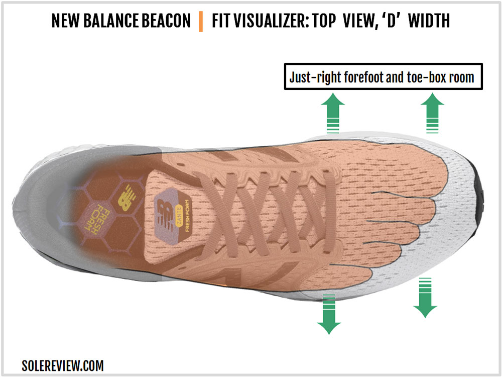 New_Balance_Beacon_upper-fit