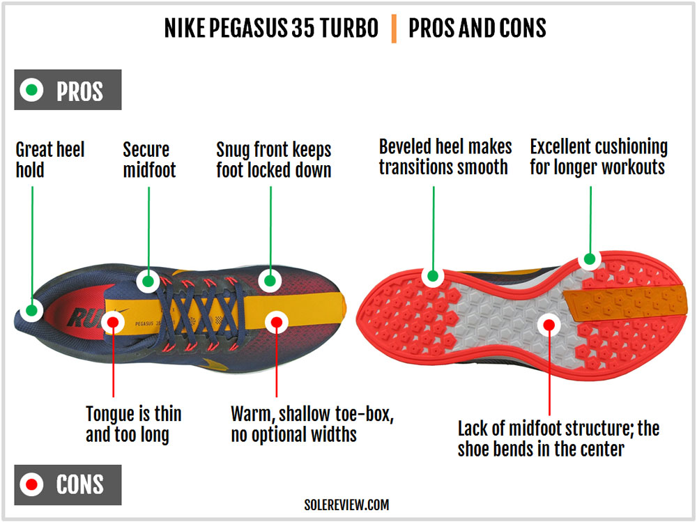 Nike_Pegasus_Turbo_pros_and_cons