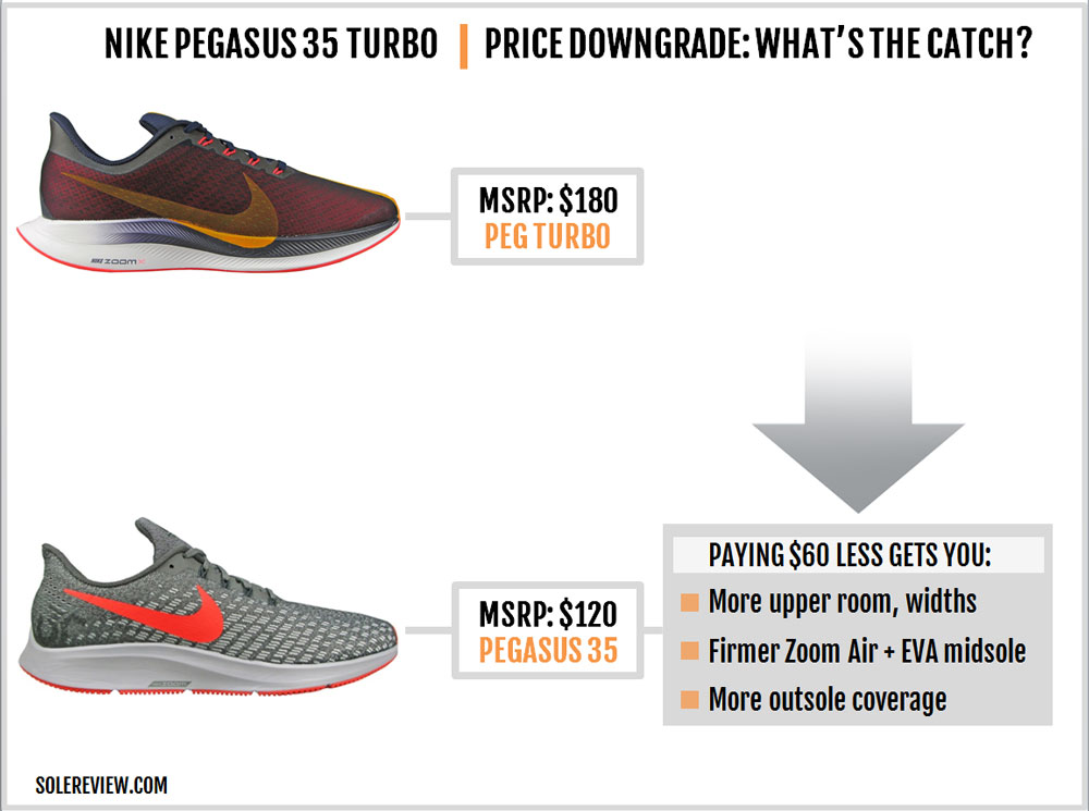 Nike_Pegasus_Turbo_upgrade_downgrade