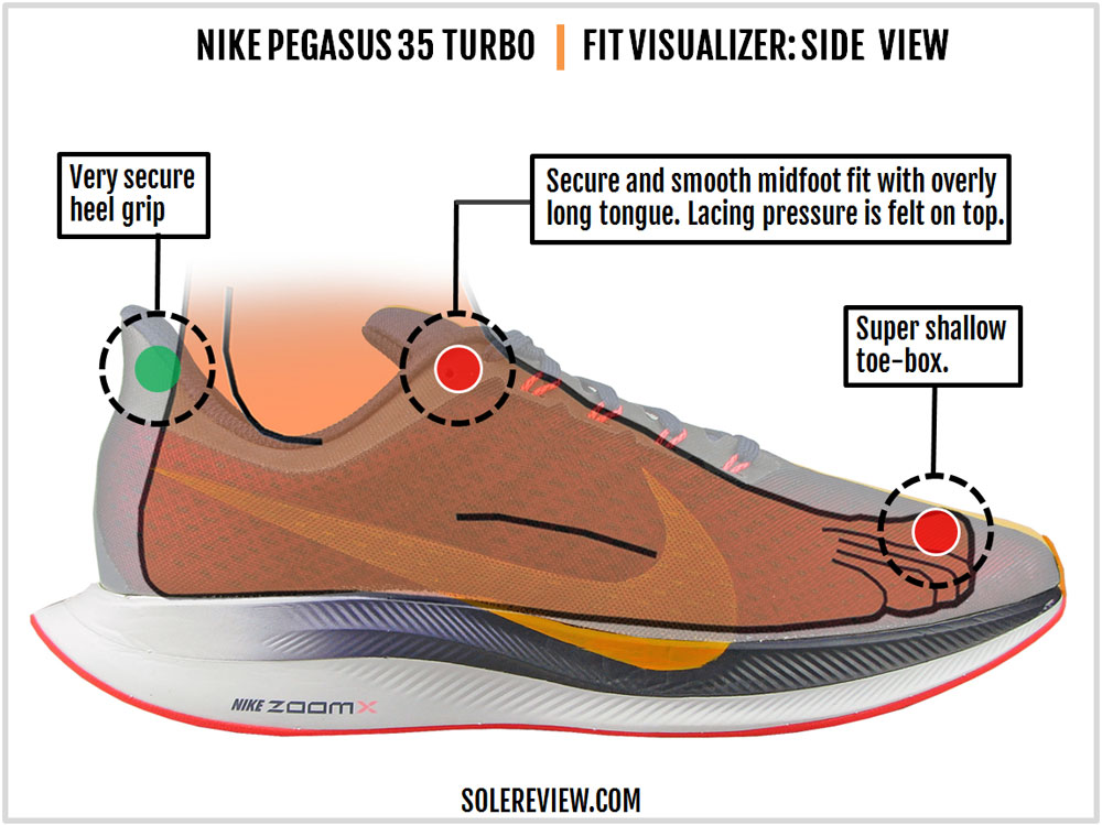 Nike_Pegasus_Turbo_upper_fit