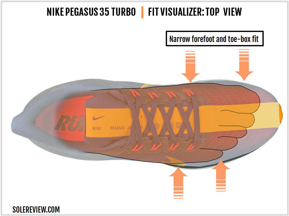Nike_Pegasus_Turbo_upper_fit