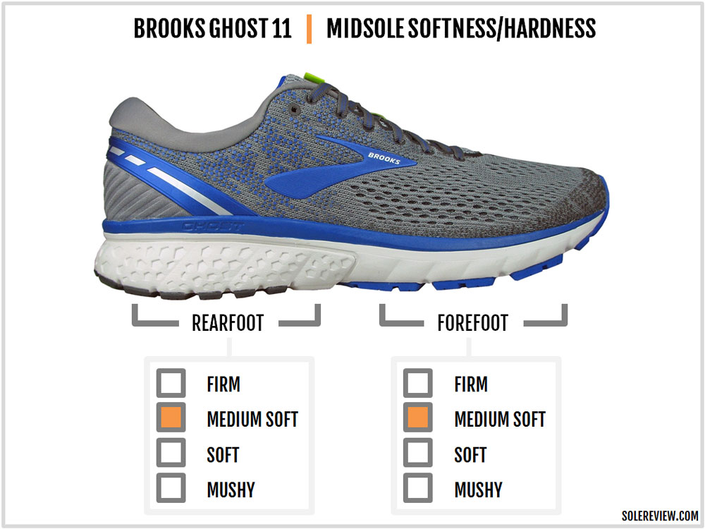 l'ultimo cercare originale Brooks Ghost 11 Review – Solereview