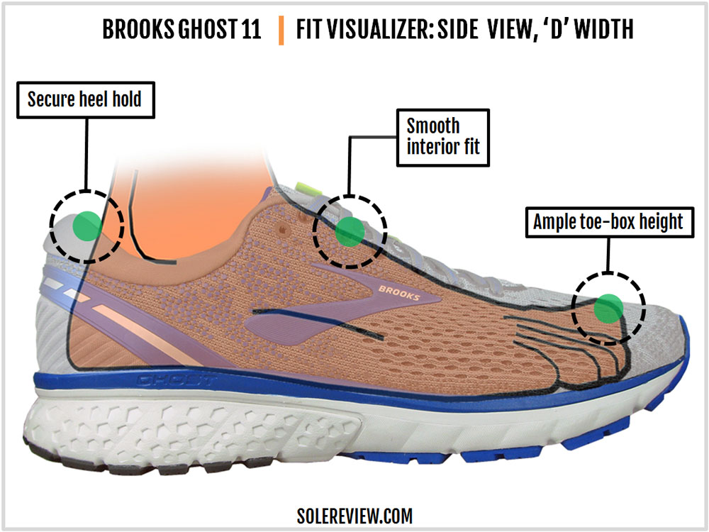 Brooks_Ghost_11_upper_fit