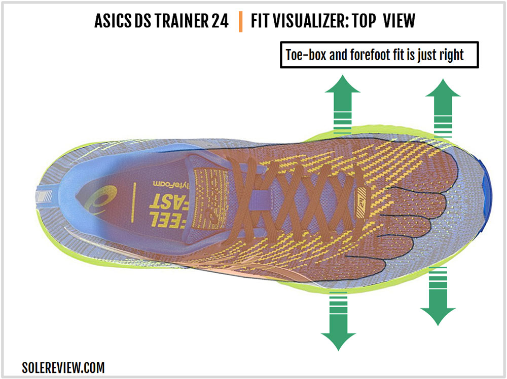 Asics_DS_Trainer_24-upper-fit