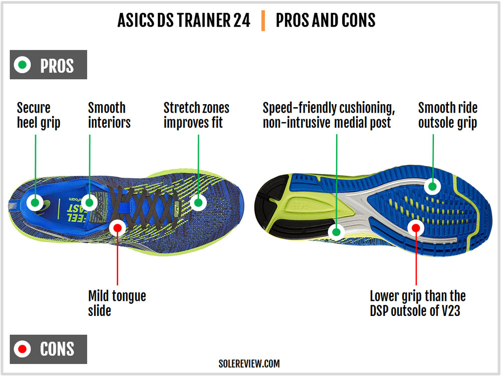 Asics_DS_Trainer_24_pros_and_cons