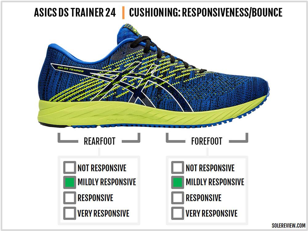 Asics_DS_Trainer_24_responsiveness