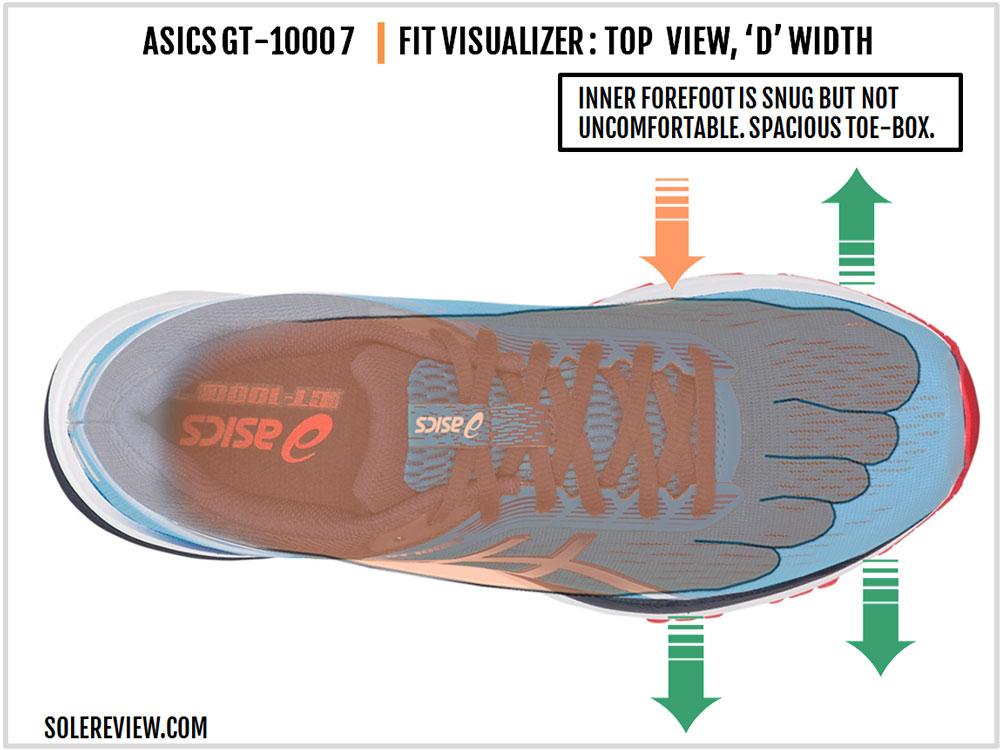 Asics_GT-1000_7-upper-fit