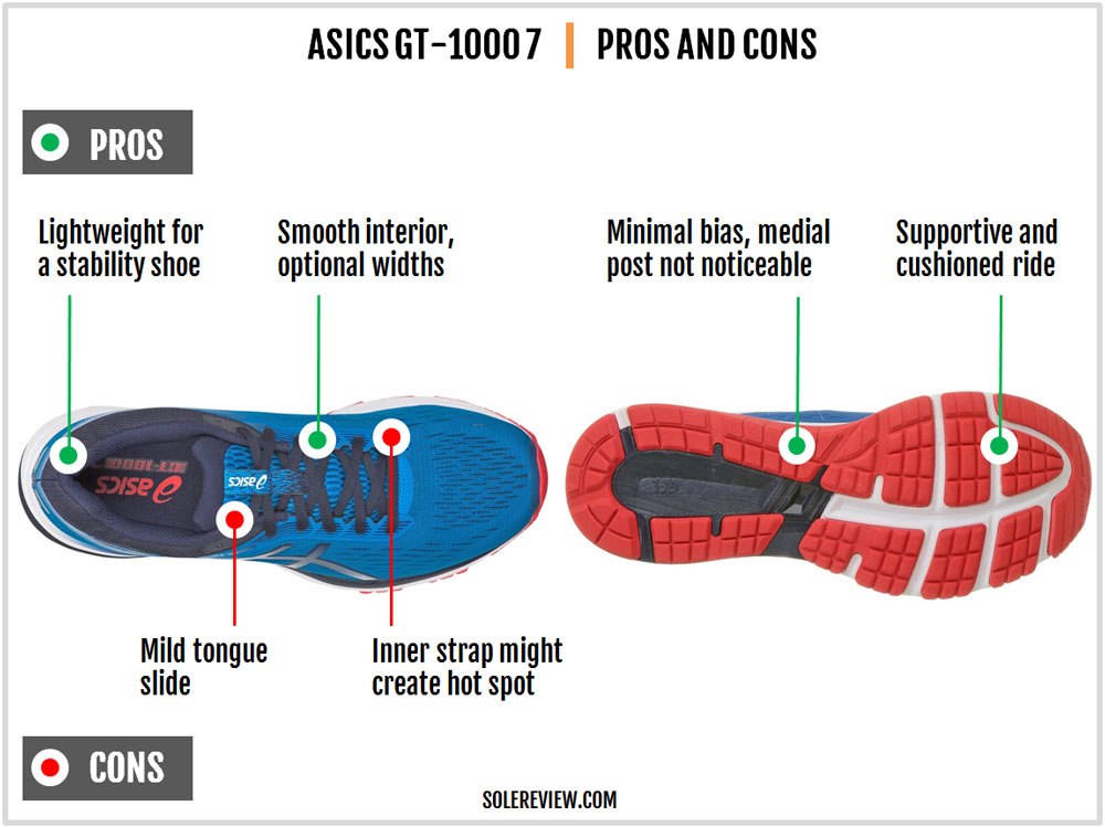 Asics_GT-1000_7_pros_and_cons
