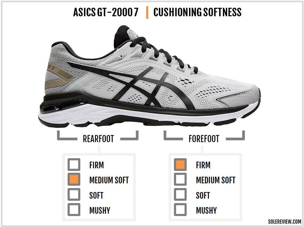 Asics_GT-2000_7_cushioning