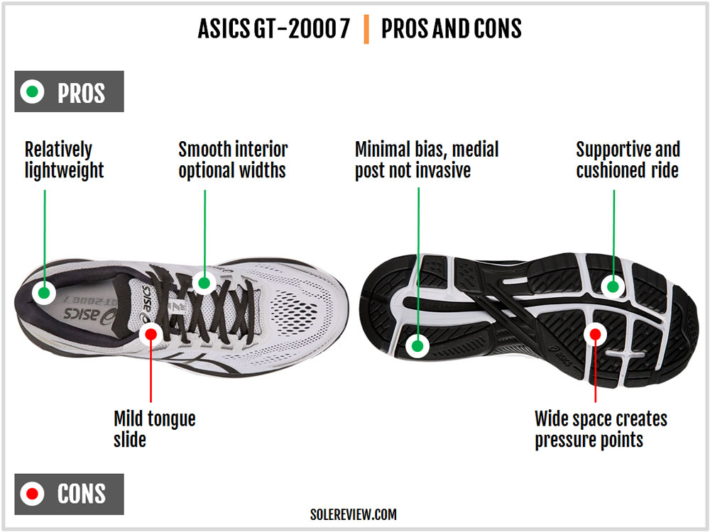 Asics_GT-2000_7_pros_and_cons