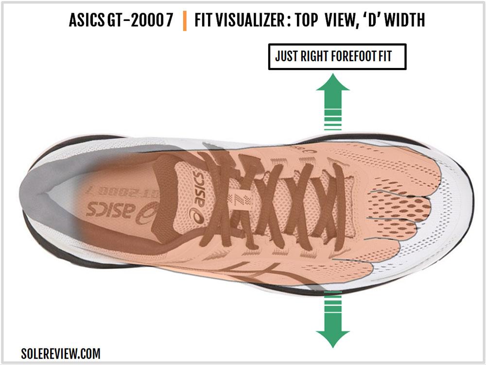 Asics_GT-2000_7_upper-fit