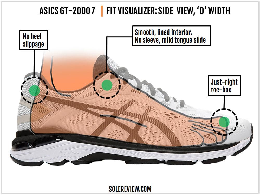 Asics_GT-2000_7_upper_fit