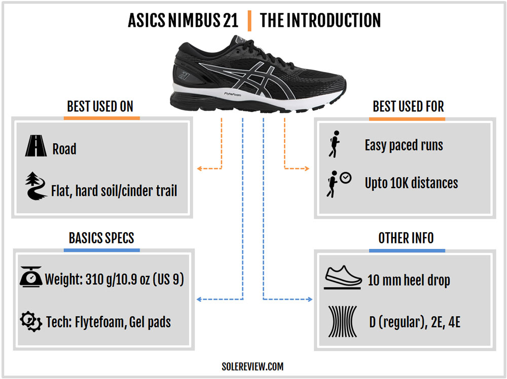 adidas ultra boost vs asics nimbus 17