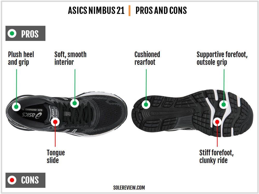 Asics_Gel_Nimbus_21_pros_and_cons