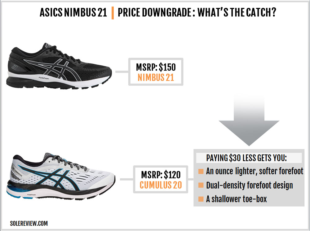 Asics_Gel_Nimbus_21_upgrade