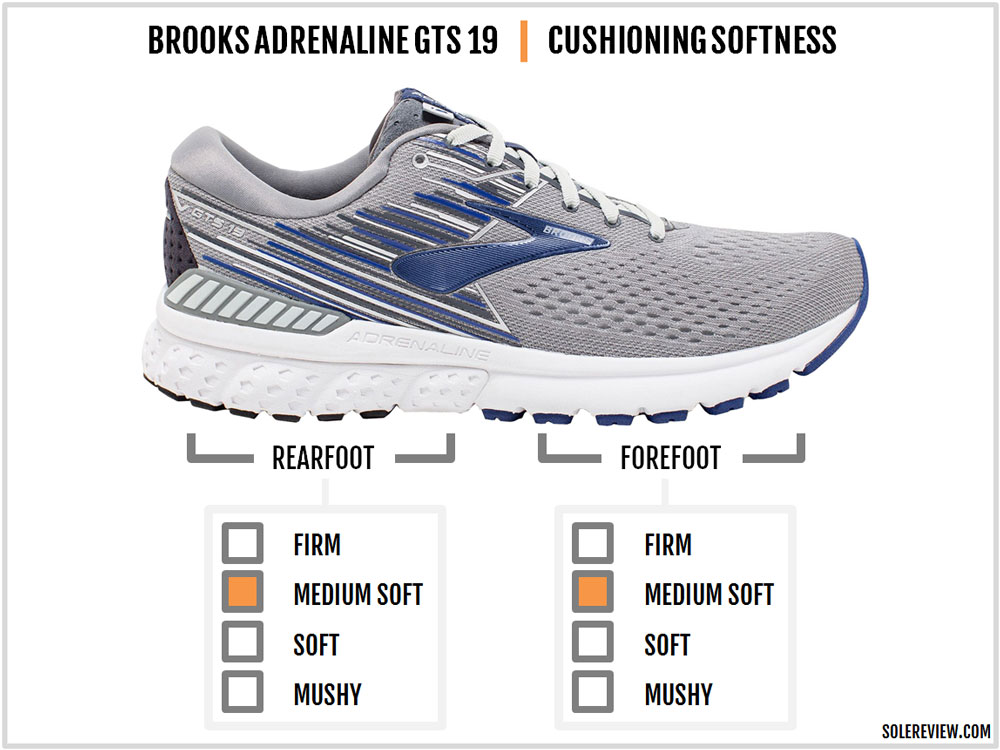 Brooks_Adrenaline_GTS_19_cushioning