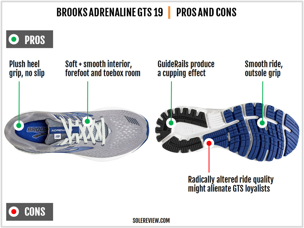 Brooks_Adrenaline_GTS_19_pros_and_cons