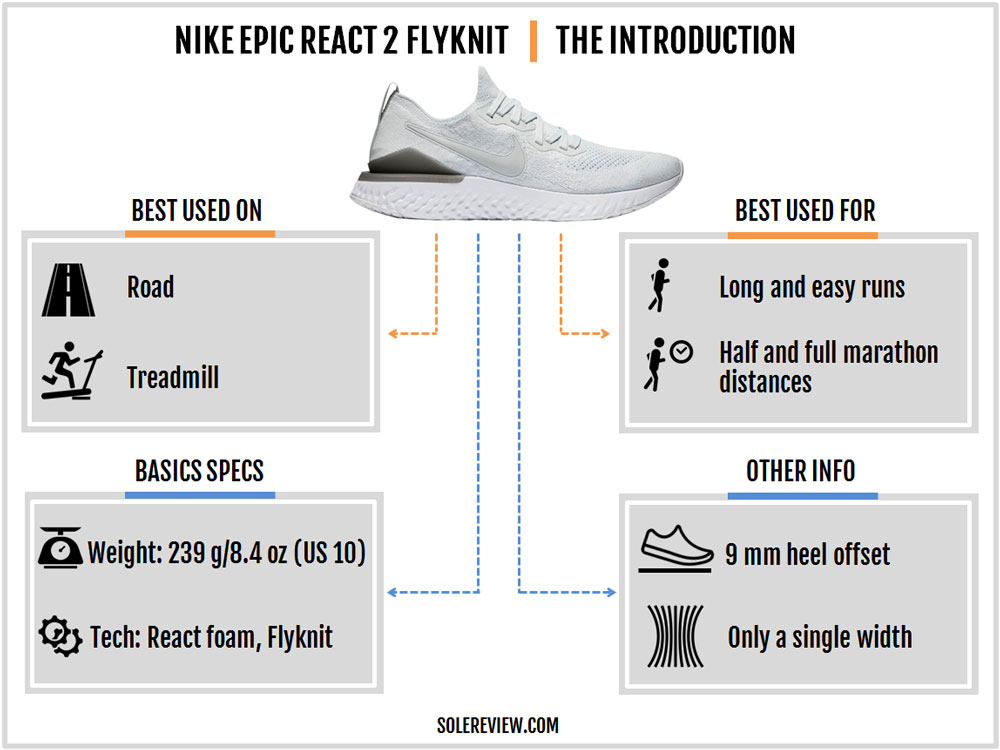 Nike_Epic_React_2_Flyknit_introduction