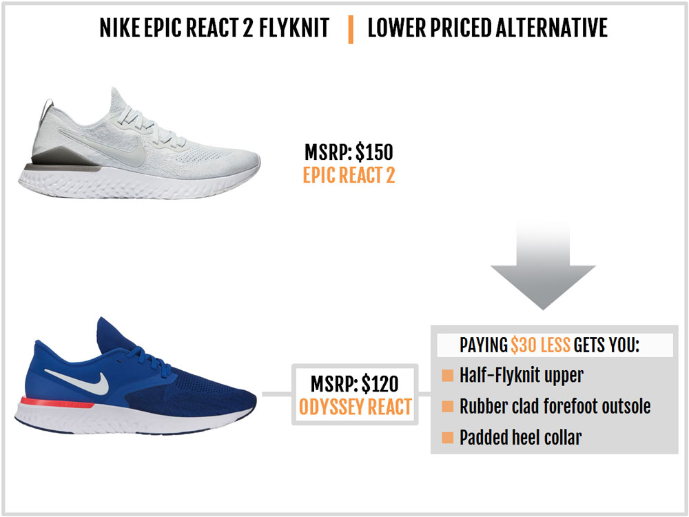 Nike_Epic_React_2_Flyknit_options