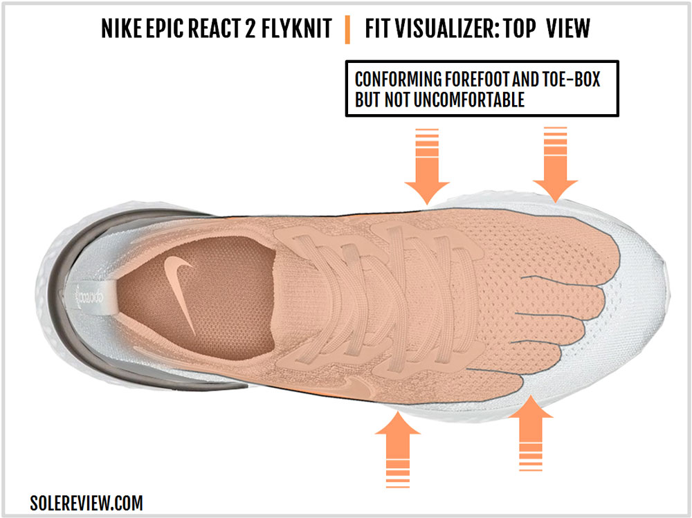Nike_Epic_React_2_Flyknit_upper-fit
