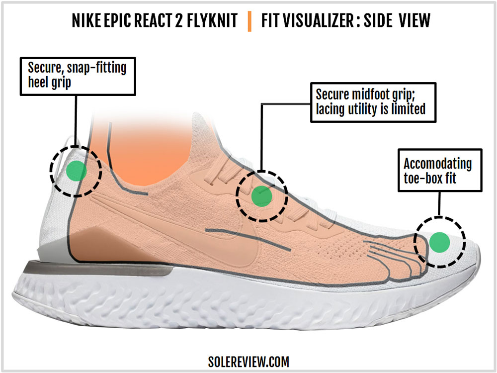Nike_Epic_React_2_Flyknit_upper_fit