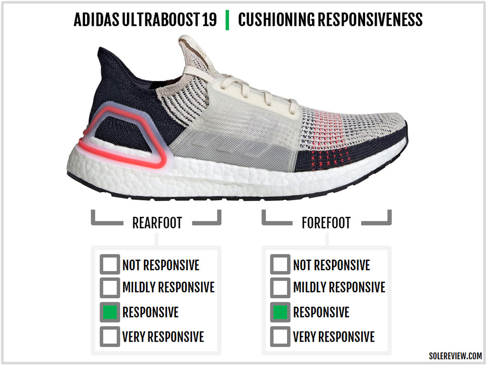 adidas energy boost solereview