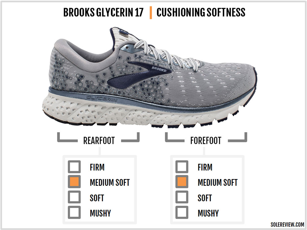 Brooks_Glycerin_17_cushioning