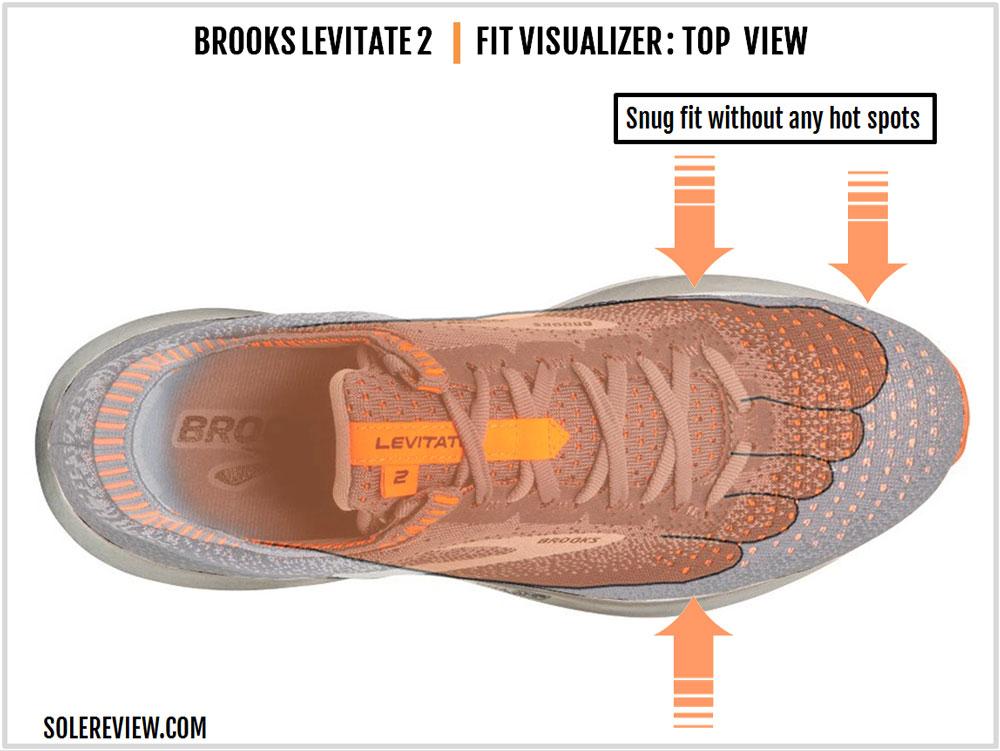 Brooks_Levitate-2-upper_fit
