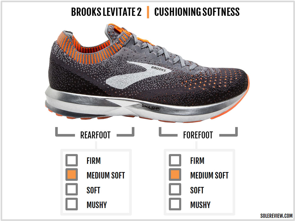 Brooks_Levitate_2_cushioning