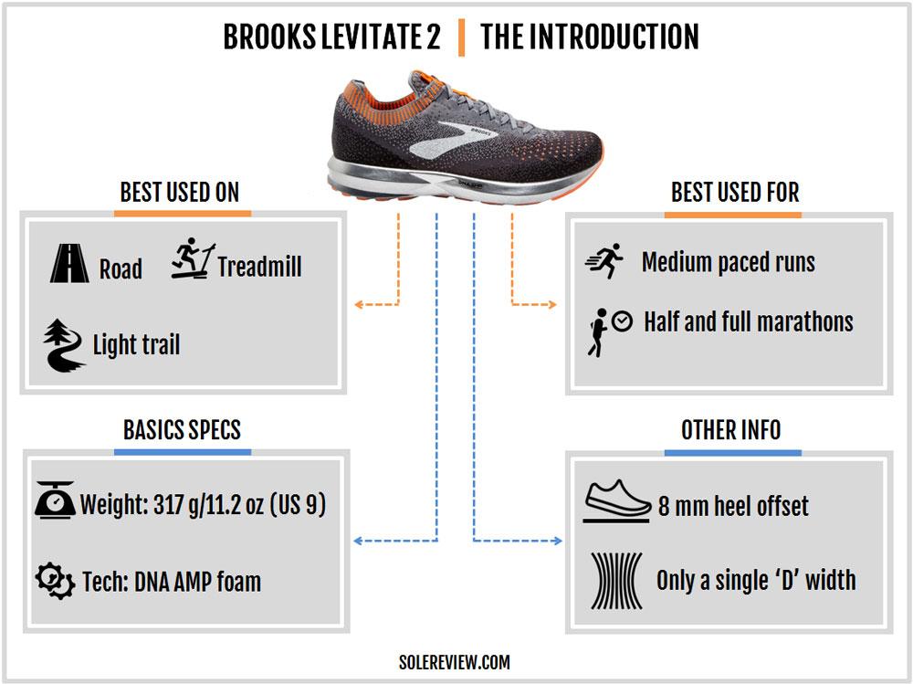 Brooks_Levitate_2_introduction
