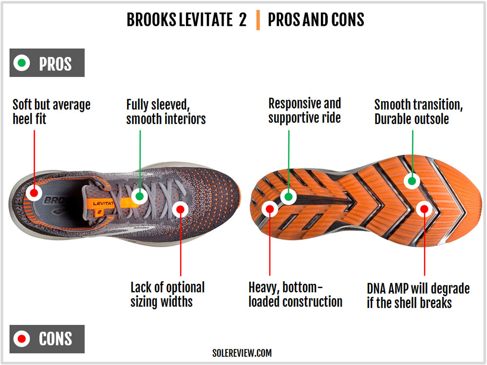 Brooks_Levitate_2_pros_and_cons