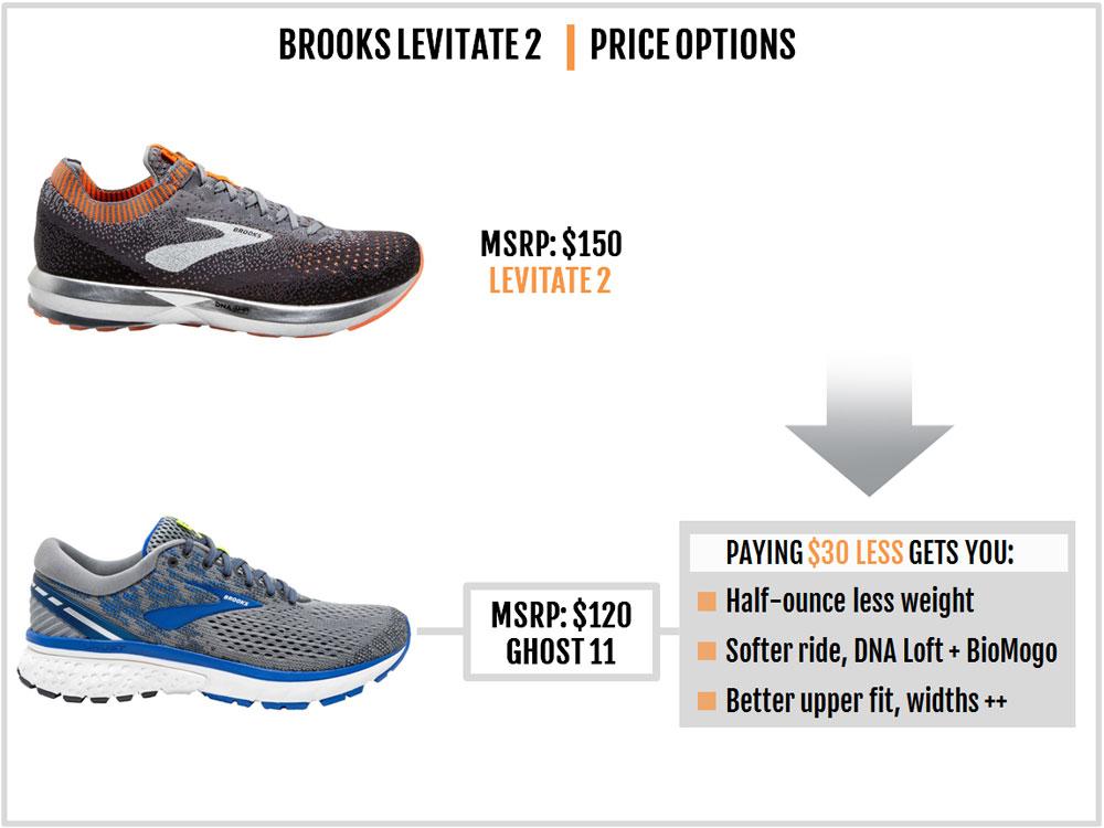 Brooks_Levitate_2_upgrade
