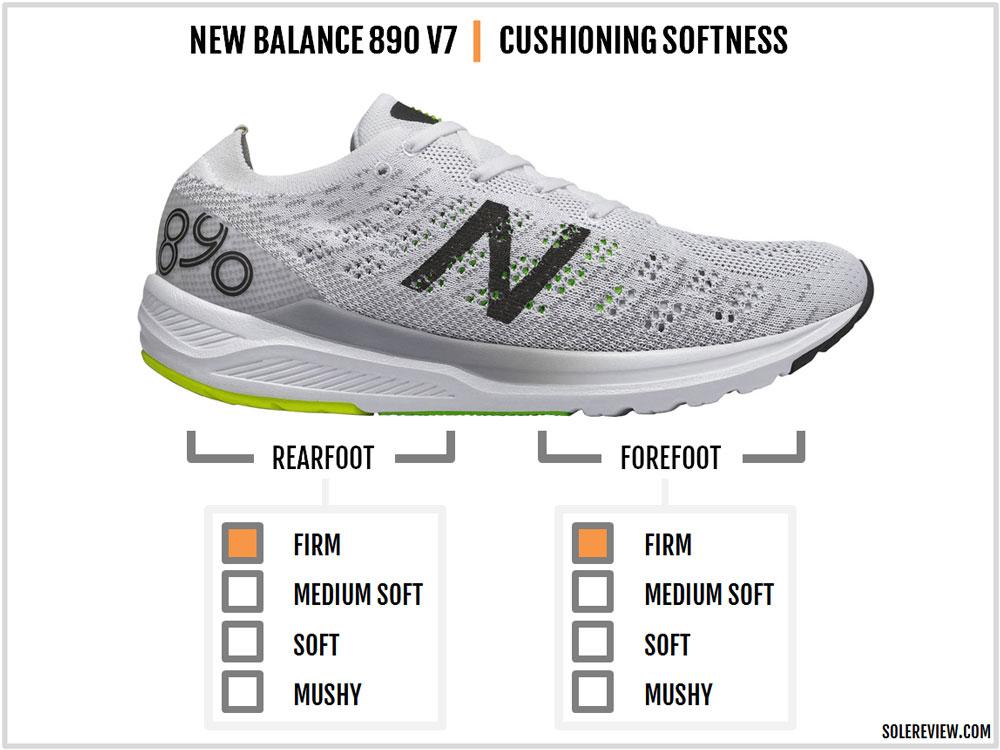 New_Balance_890_V7_cushioning