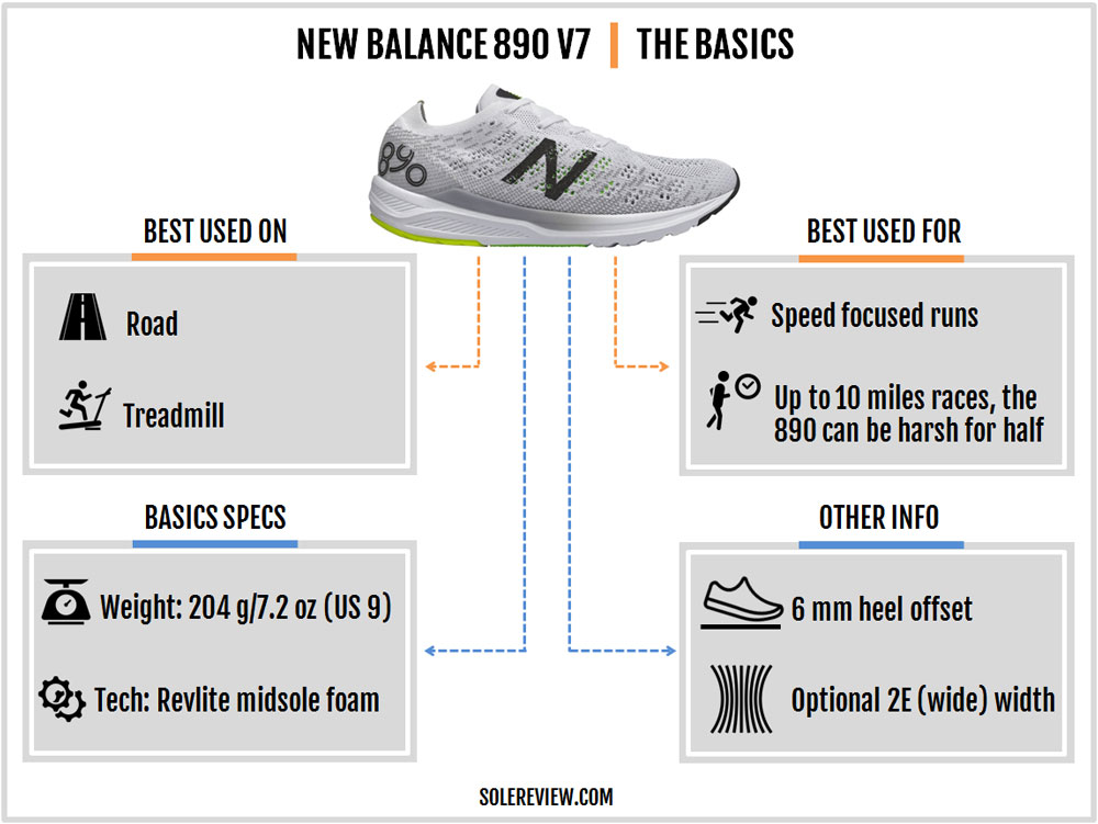 New_Balance_890_V7_introduction