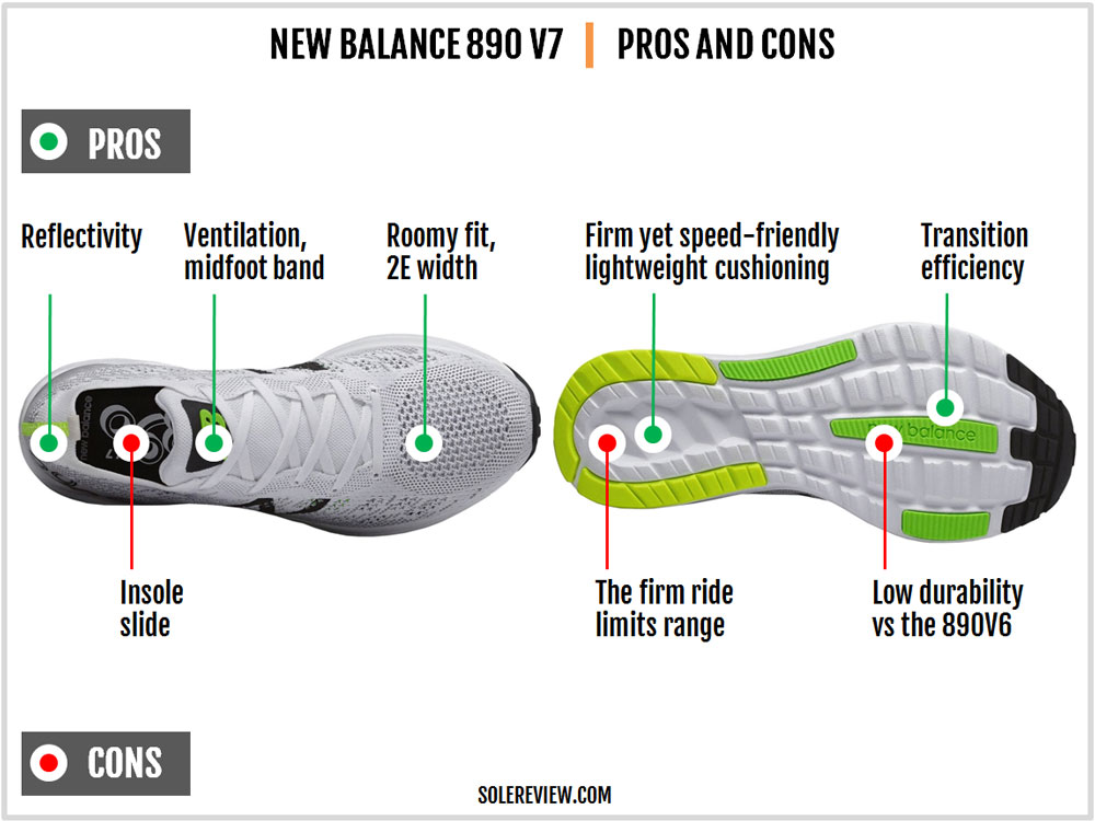 New_Balance_890_V7_pros_and_cons