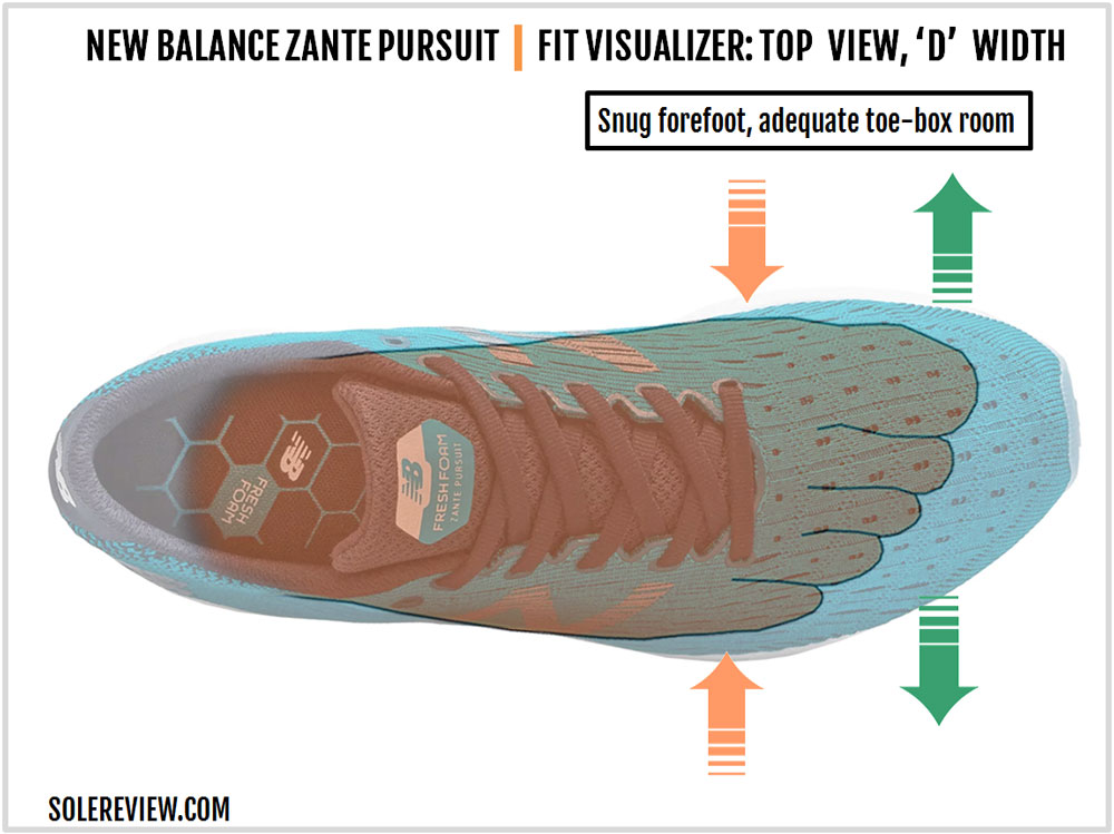 New_Balance_Zante_Pursuit-upper-fit