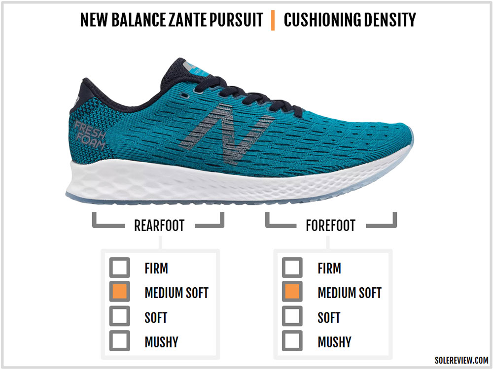 Balance Fresh Foam Zante Pursuit — Minutemanhealthdirect