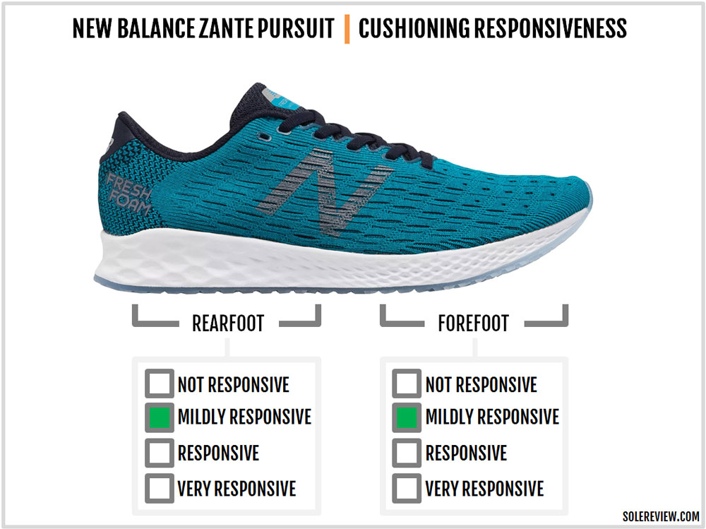 New_Balance_Zante_Pursuit_responsiveness