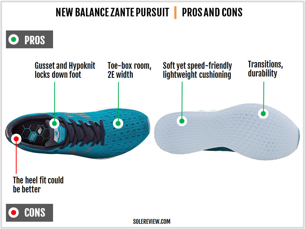 New_Balance_Zante_Pursuit_Pros_and_Cons
