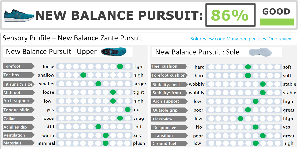 New_Balance_Zante_Pursuit_score