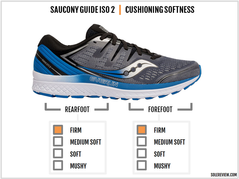 Saucony_Guide_ISO_2_cushioning