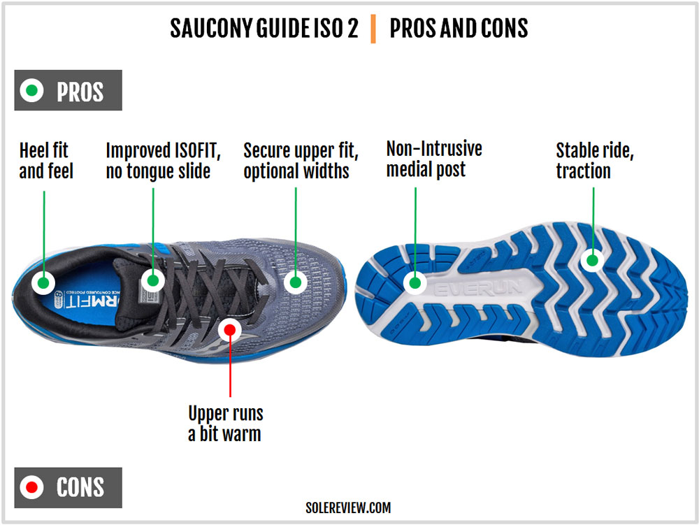 Saucony_Guide_ISO_2_pros_and_cons