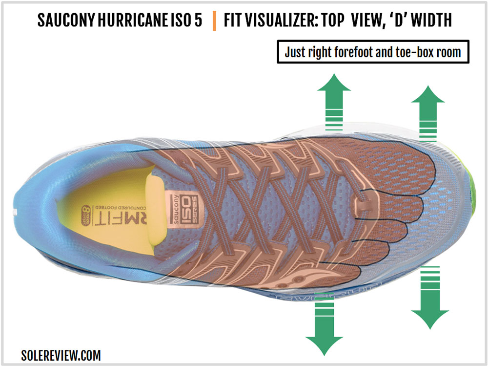 Saucony_Hurricane_ISO_5-upper-fit