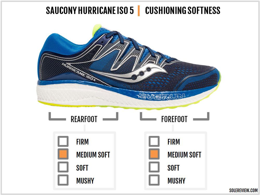 Saucony_Hurricane_ISO_5_cushioning