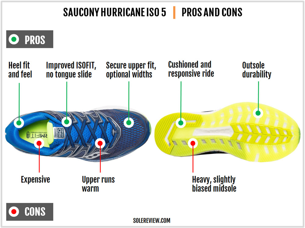 Saucony_Hurricane_ISO_5_pros_and_cons
