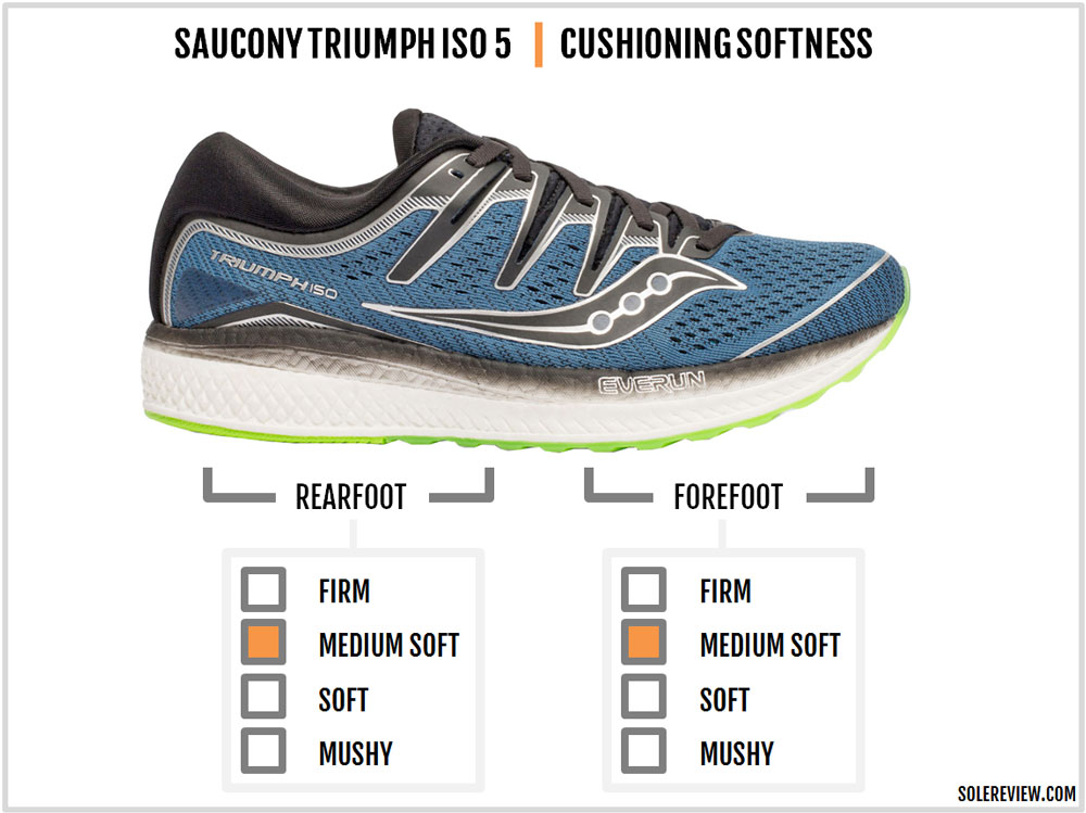 buy saucony triumph iso 5