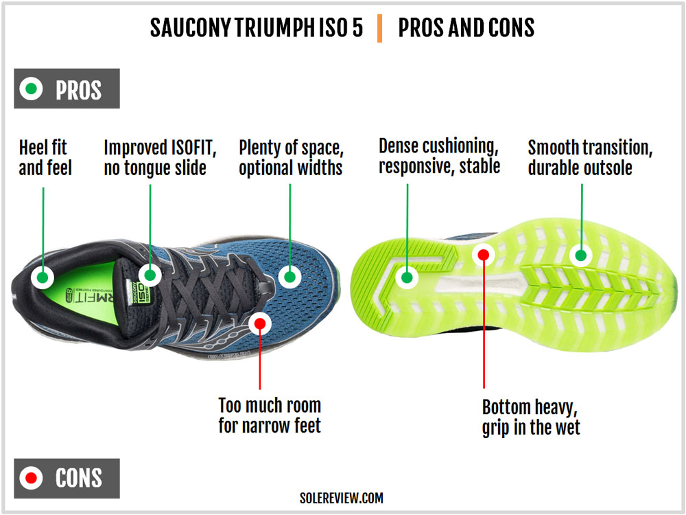Saucony_Triumph_ISO_5_pros_and_cons