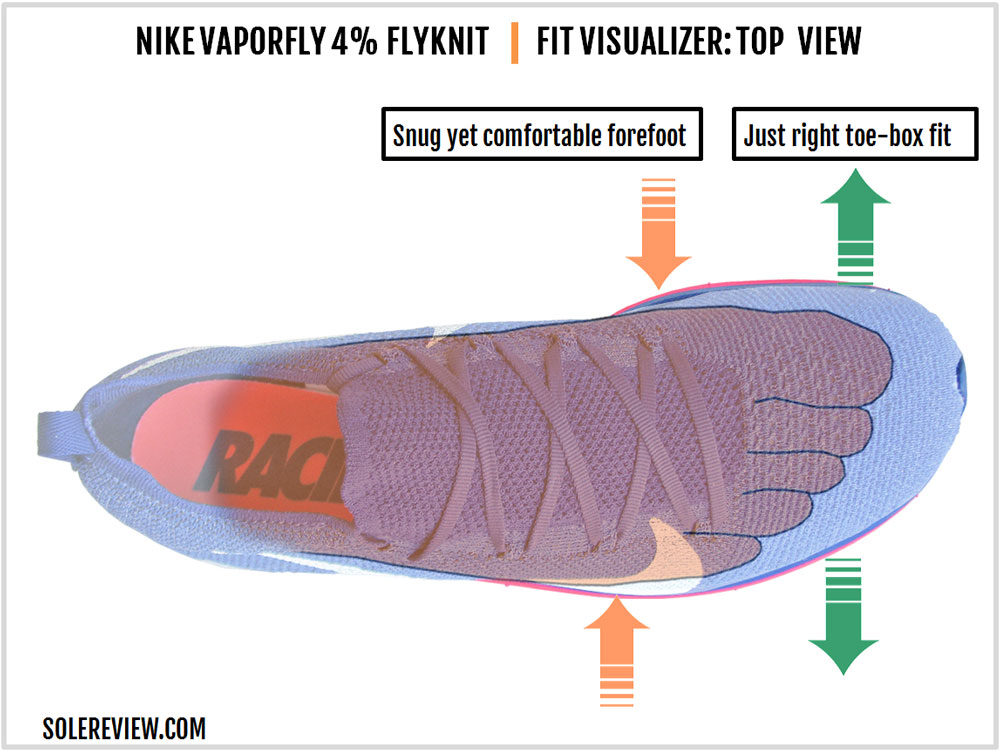 Nike Vaporfly 4% Flyknit Review – Solereview